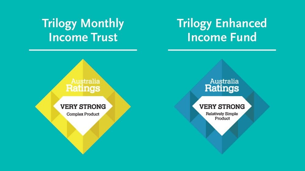 Investment rating |Trilogy Monthly Income Trust | Trilogy Enhanced Income Fund | Australia Ratings | Trilogy Funds