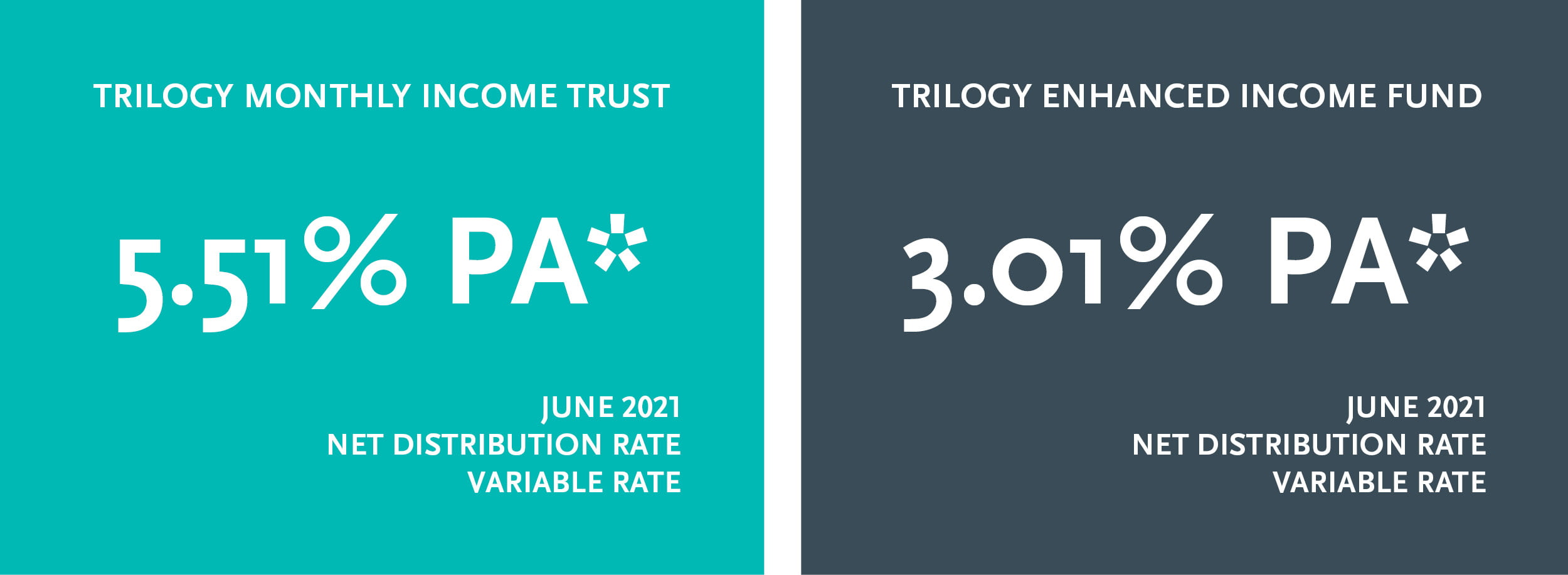 Company Update Rate Block | Trilogy Funds